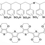PEDOT/PSS Antistatic coating liquid WI51