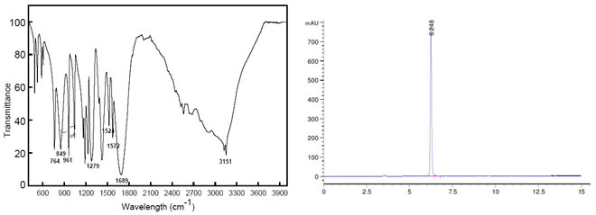 25-Furandicarboxylic-acid-CAS-3238-40-2-HNMR-and-CNMR