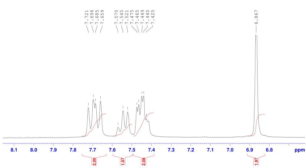 HNMR-2 of Lithium phenyl-2,4,6-trimethylbenzoylphosphinate (LAP) CAS 85073-19-4