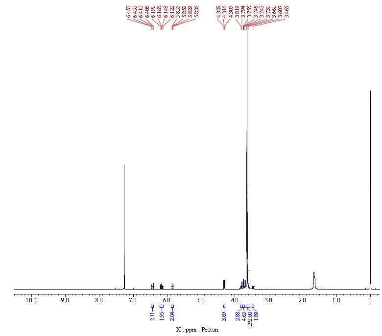 NMR-1 of Poly(ethylene glycol) diacrylate (PEGDA) CAS 26570-48-9